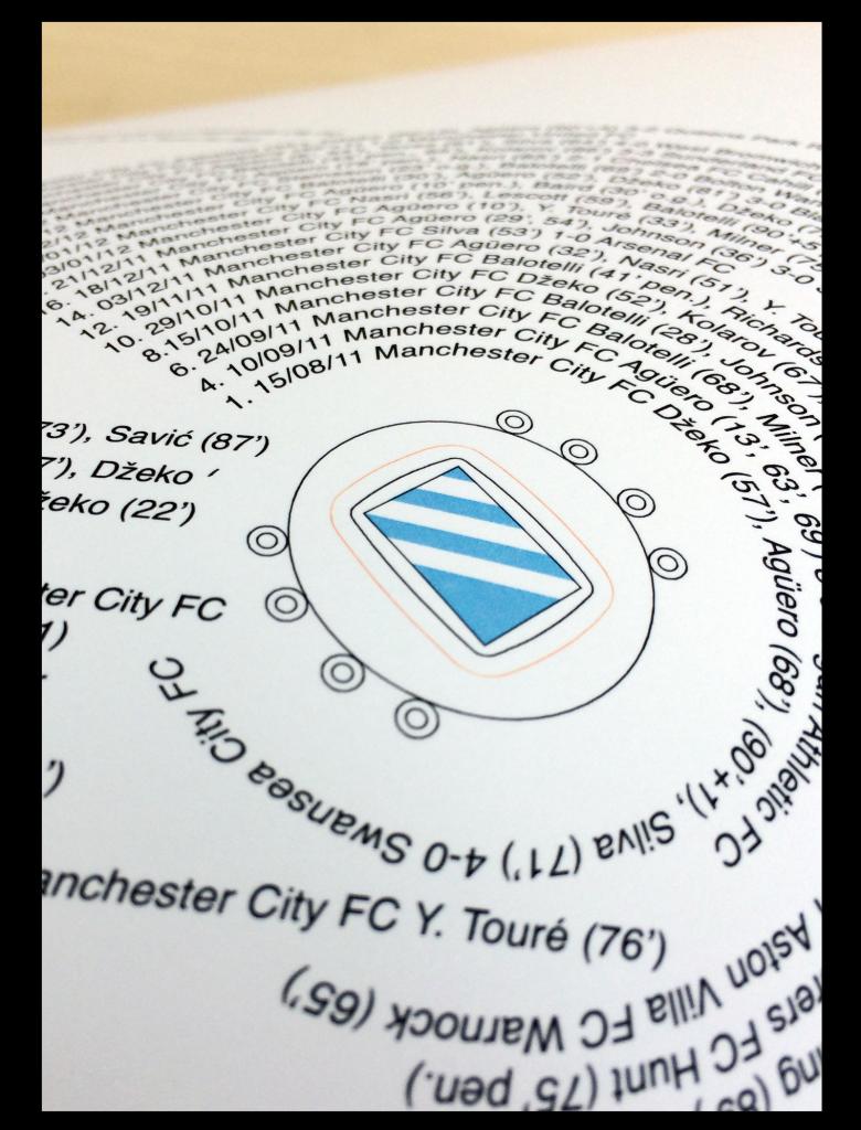 Man City FC Etihad Stadium graphic